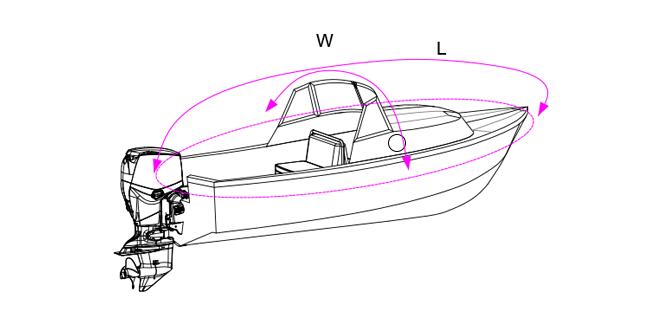 Cabin Cruiser Cover Measurement Diagram